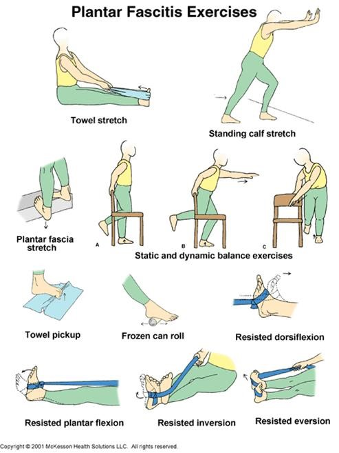 Exercises Physiotherapy